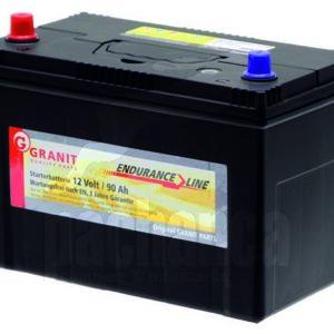 Overzicht accu's - batterijen